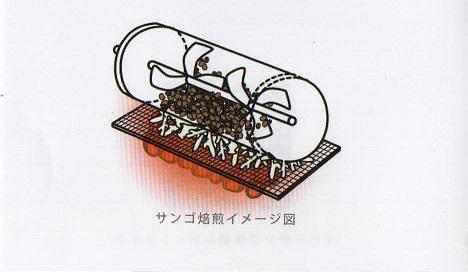 35COFFEEのサンゴ焙煎のイメージ図