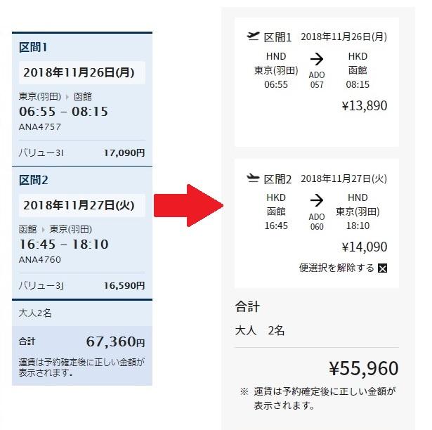 ANAとADOの料金の比較